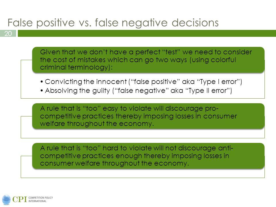 20 False positive vs.