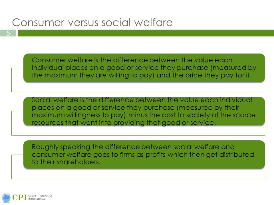 5 Consumer versus social welfare Consumer welfare is the difference between the value each individual places on a good or service they purchase (measured by the maximum they are willing to pay) and the price they pay for it.