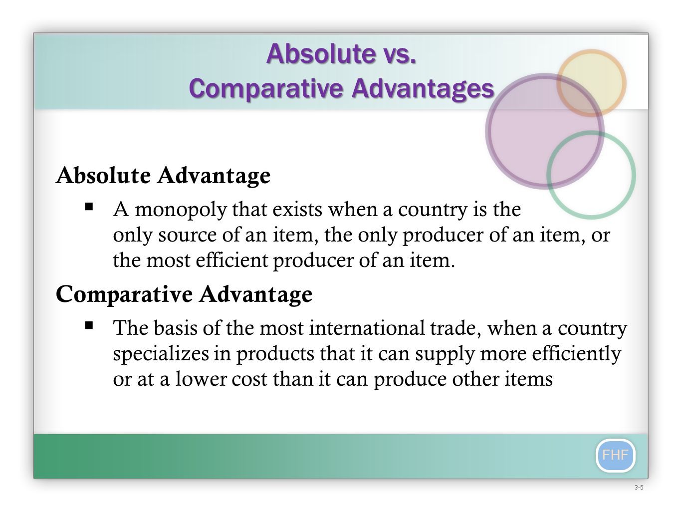 FHF Absolute Advantage  A monopoly that exists when a country is the only source of an item, the only producer of an item, or the most efficient producer of an item.