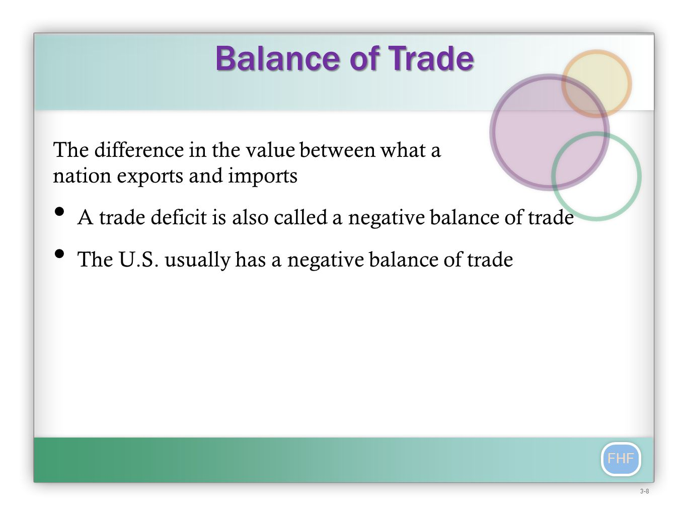 FHF The difference in the value between what a nation exports and imports A trade deficit is also called a negative balance of trade The U.S.
