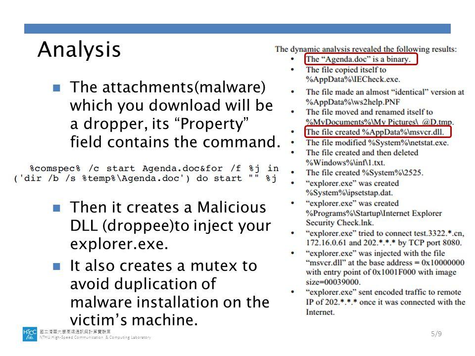 國立清華大學高速通訊與計算實驗室 NTHU High-Speed Communication & Computing Laboratory Analysis The attachments(malware) which you download will be a dropper, its Property field contains the command.