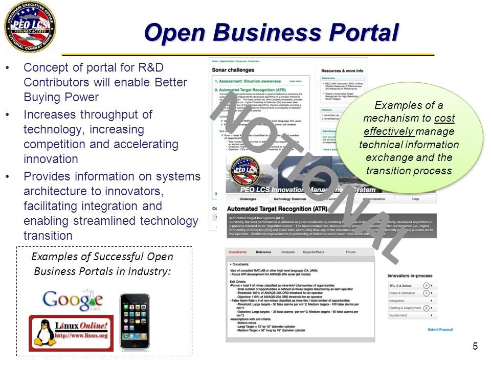 Open Business Portal Concept of portal for R&D Contributors will enable Better Buying Power Increases throughput of technology, increasing competition and accelerating innovation Provides information on systems architecture to innovators, facilitating integration and enabling streamlined technology transition Examples of Successful Open Business Portals in Industry: 5 NOTIONAL Examples of a mechanism to cost effectively manage technical information exchange and the transition process