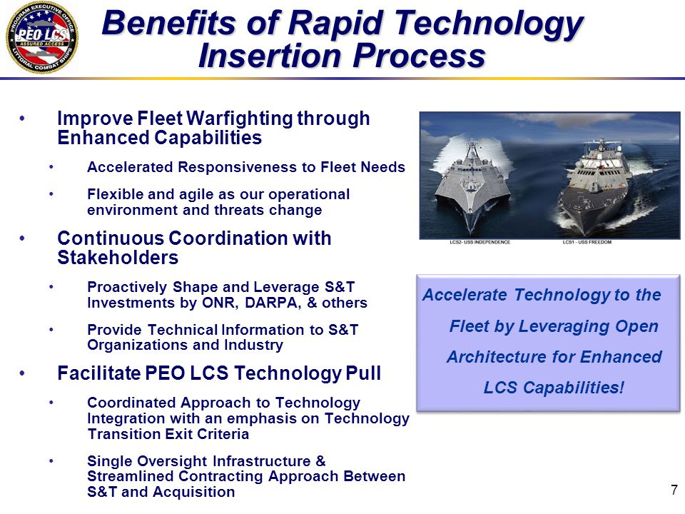 Panel Format Each panelist will talk for up to ten minutes –CAPT John Ailes, PM for LCS Mission Packages, US Navy –Mr.