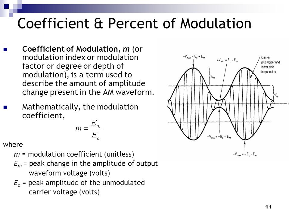 11 Coefficient & Percent of Modulation Coefficient of Modulation, m (or modulation index or modulation factor or degree or depth of modulation), is a