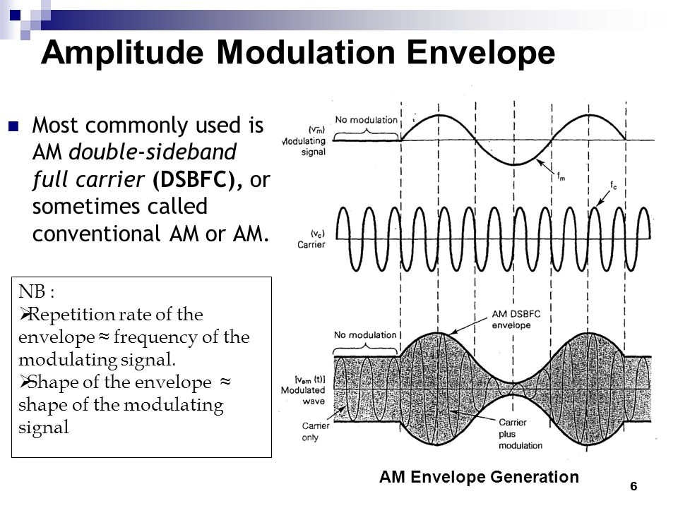 17 Overmodulation and Distortion  Distortion of voice transmissions produces garbled, harsh, or unnatural sounds in the speaker.