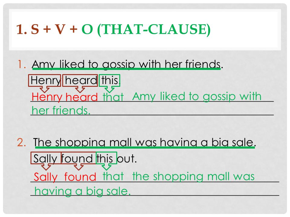 1. S + V + O (THAT-CLAUSE) 1.Amy liked to gossip with her friends. Henry heard this.___________________________________________ 2.The shopping mall wa