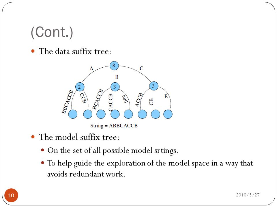(Cont.) 2010/5/27 10 The data suffix tree: The model suffix tree: On the set of all possible model srtings.