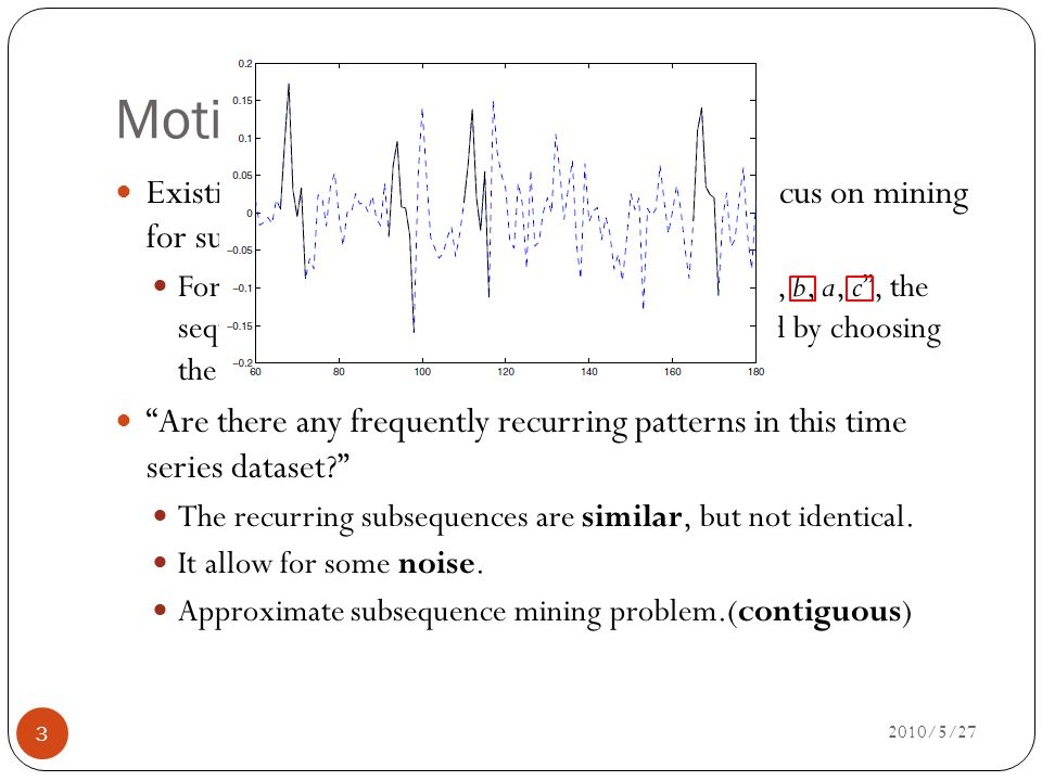 Motivation Existing sequence mining algorithms mostly focus on mining for subsequences(non-contiguous).