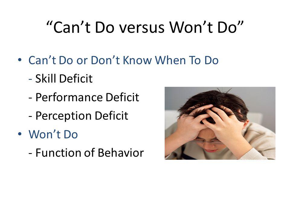 """Can't Do versus Won't Do"" Can't Do or Don't Know When To Do - Skill Deficit - Performance Deficit - Perception Deficit Won't Do - Function of Behavio"