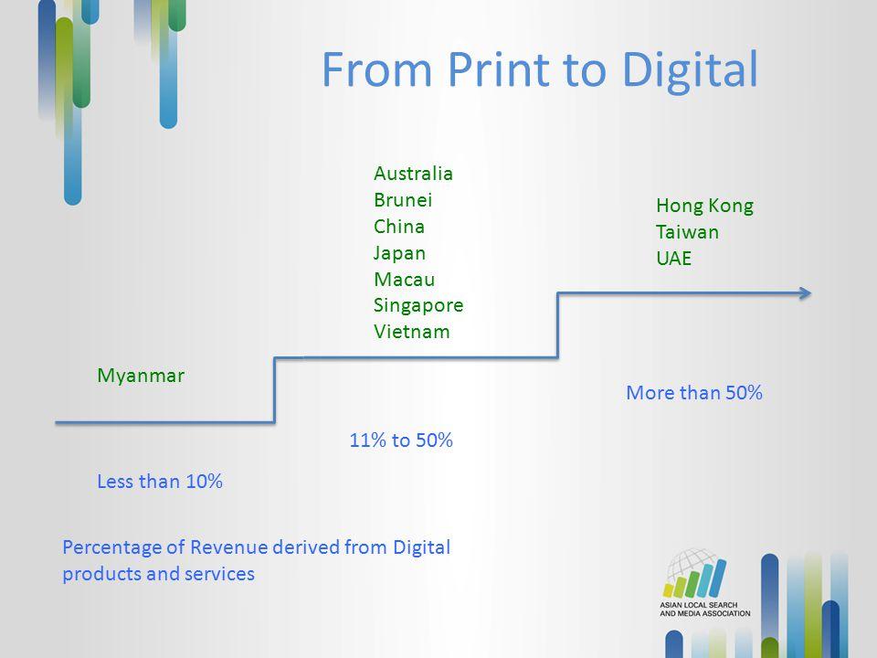 From Print to Digital Hong Kong Taiwan UAE Australia Brunei China Japan Macau Singapore Vietnam Myanmar Less than 10% 11% to 50% More than 50% Percent