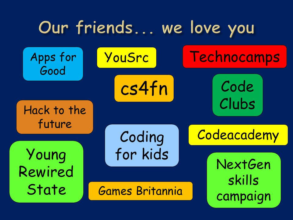 Apps for Good cs4fn Code Clubs Coding for kids Young Rewired State NextGen skills campaign Technocamps Games Britannia Hack to the future YouSrc Codeacademy