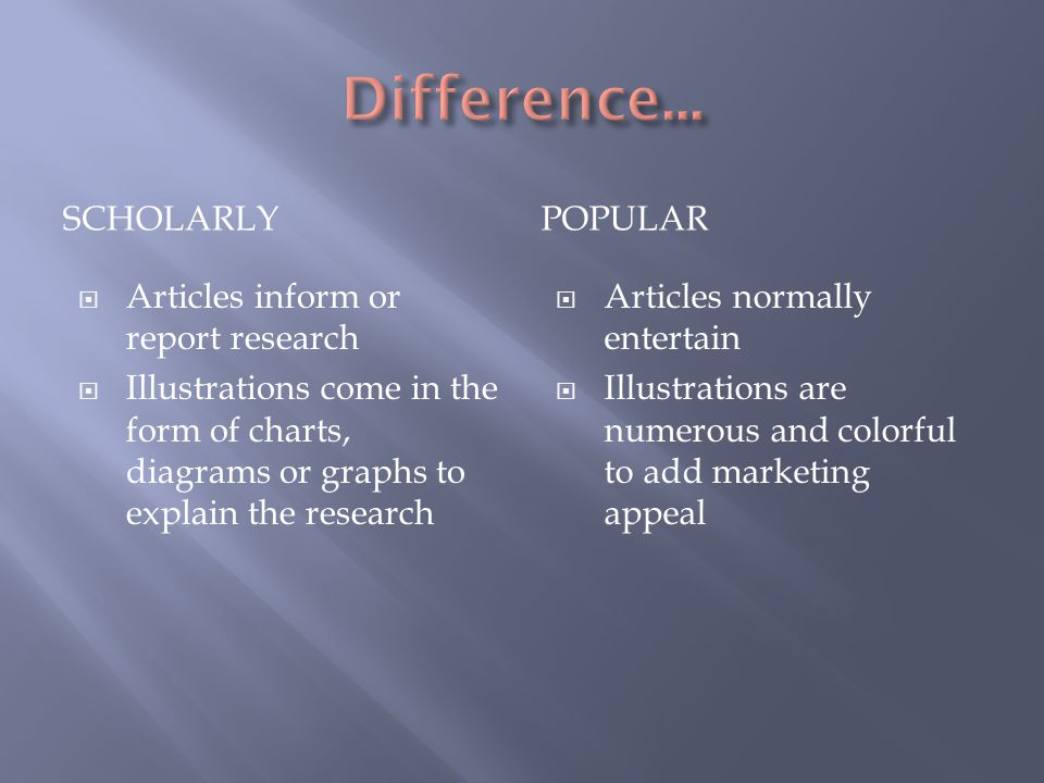 SCHOLARLYPOPULAR  Articles inform or report research  Illustrations come in the form of charts, diagrams or graphs to explain the research  Articles normally entertain  Illustrations are numerous and colorful to add marketing appeal