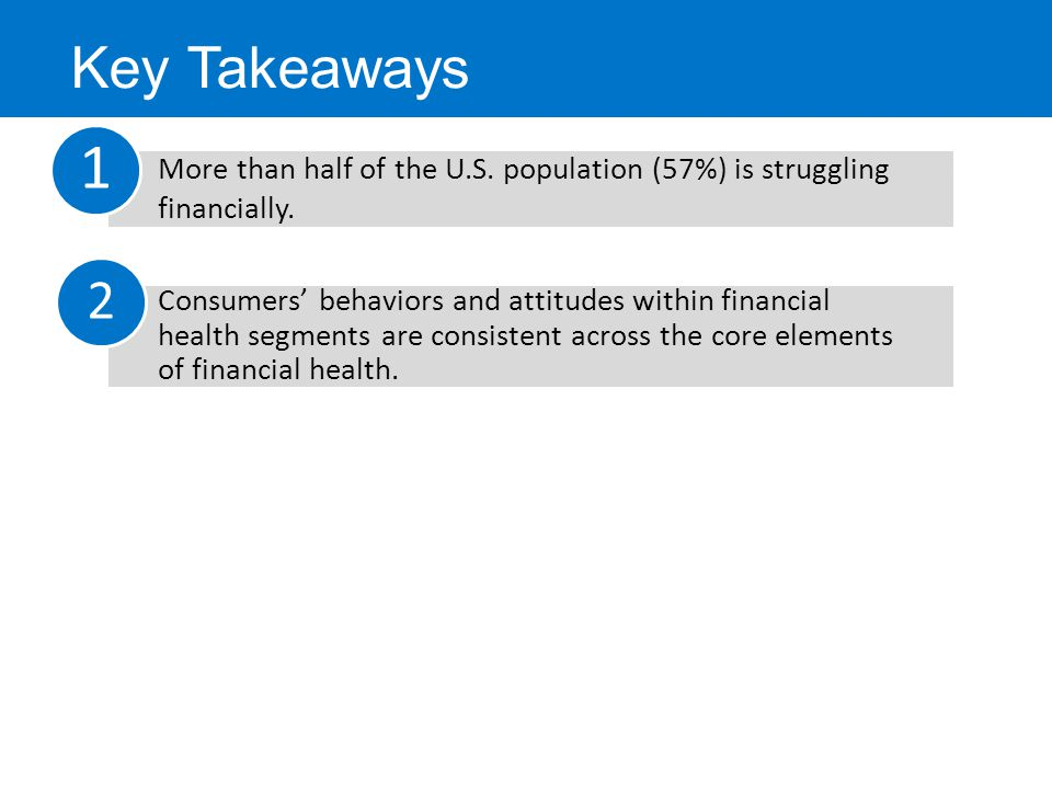 Key Takeaways More than half of the U.S. population (57%) is struggling financially. Consumers' behaviors and attitudes within financial health segmen