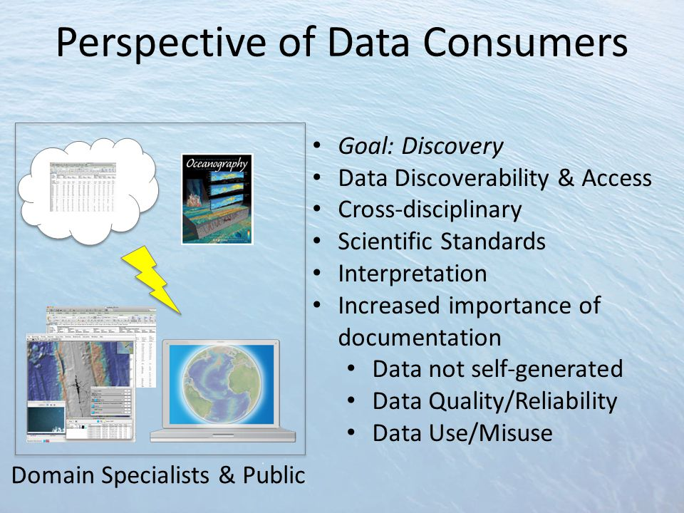 Perspective of Data Consumers Goal: Discovery Data Discoverability & Access Cross-disciplinary Scientific Standards Interpretation Increased importanc