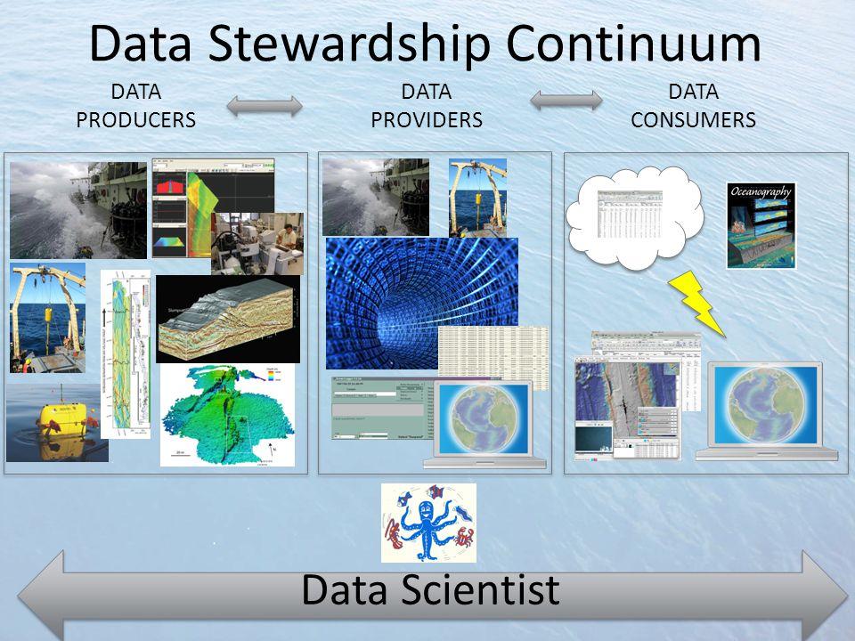Data Scientist DATA PRODUCERS DATA PROVIDERS DATA CONSUMERS Data Stewardship Continuum