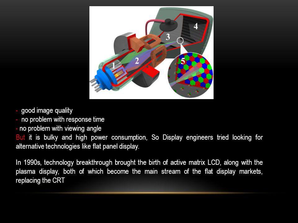 - good image quality - no problem with response time - no problem with viewing angle But it is bulky and high power consumption, So Display engineers tried looking for alternative technologies like flat panel display.