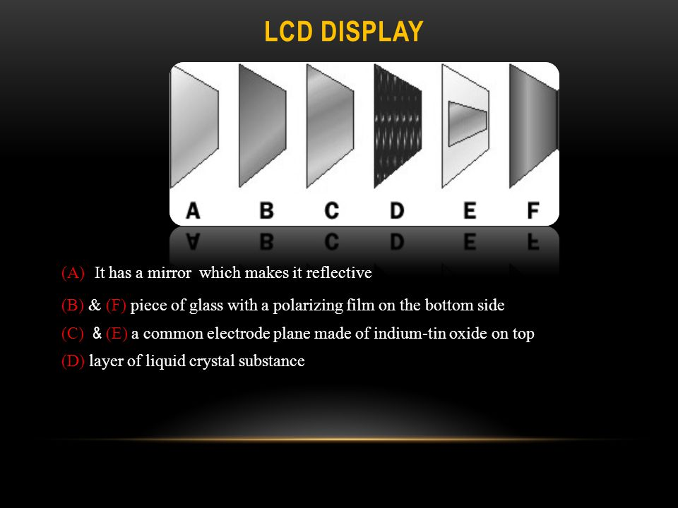 LCD DISPLAY (A) It has a mirror which makes it reflective (B) & (F) piece of glass with a polarizing film on the bottom side (C) & (E) a common electrode plane made of indium-tin oxide on top (D) layer of liquid crystal substance