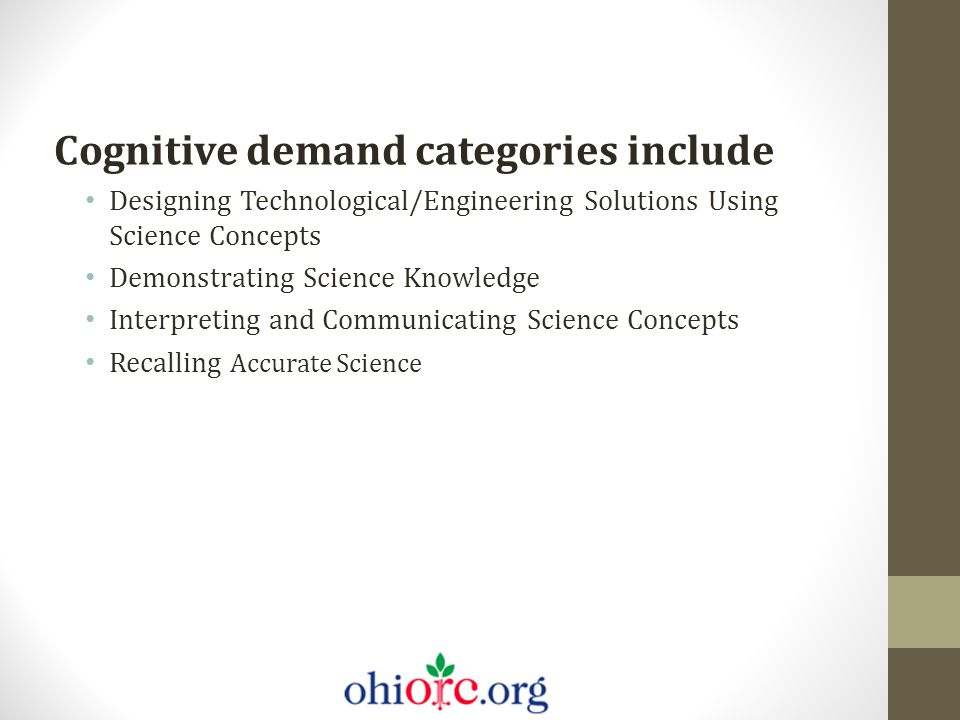 Cognitive demand categories include Designing Technological/Engineering Solutions Using Science Concepts Demonstrating Science Knowledge Interpreting