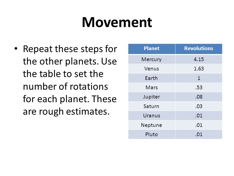 Movement Repeat these steps for the other planets. Use the table to set the number of rotations for each planet. These are rough estimates. PlanetRevo
