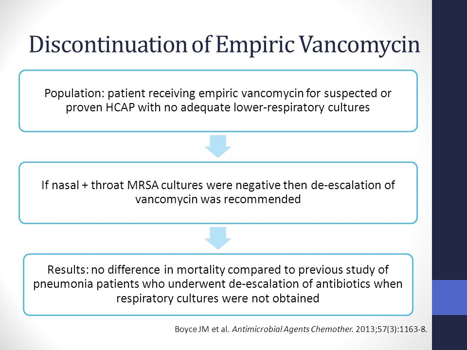 Discontinuation of Empiric Vancomycin Population: patient receiving empiric vancomycin for suspected or proven HCAP with no adequate lower-respiratory