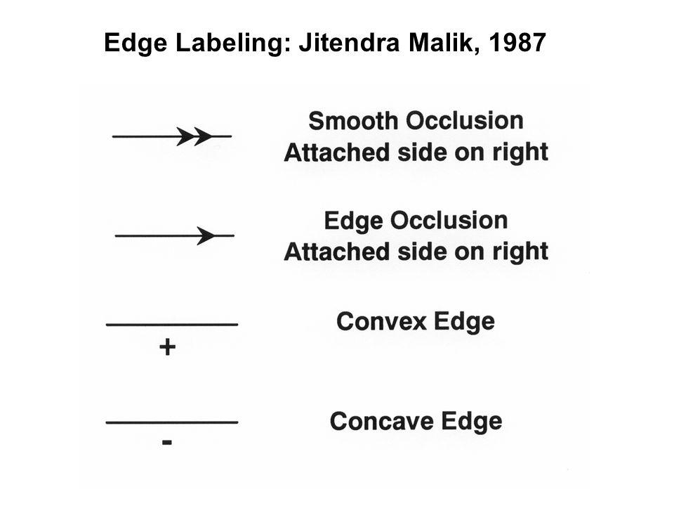 Edge Labeling: Jitendra Malik, 1987