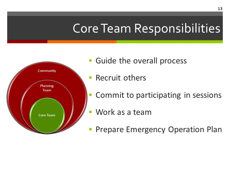 Core Team Responsibilities  Guide the overall process  Recruit others  Commit to participating in sessions  Work as a team  Prepare Emergency Operation Plan Community Planning Team Core Team 13