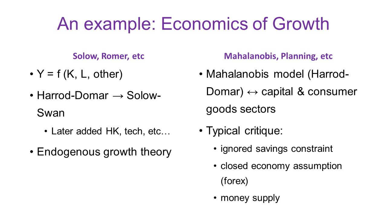 An example: Economics of Growth Solow, Romer, etc Y = f (K, L, other) Harrod-Domar → Solow- Swan Later added HK, tech, etc… Endogenous growth theory Mahalanobis, Planning, etc Mahalanobis model (Harrod- Domar) ↔ capital & consumer goods sectors Typical critique: ignored savings constraint closed economy assumption (forex) money supply
