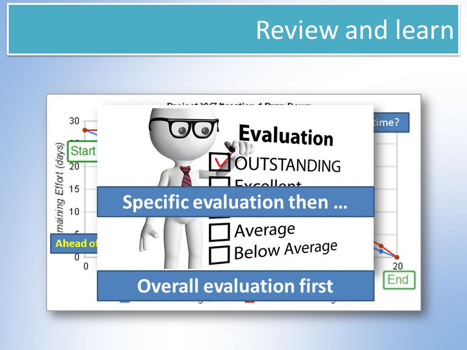Review and learn Ahead of schedule: Why? Will apply next time. Behind schedule: Why? How to avoid next time? Overall evaluation first Specific evaluat
