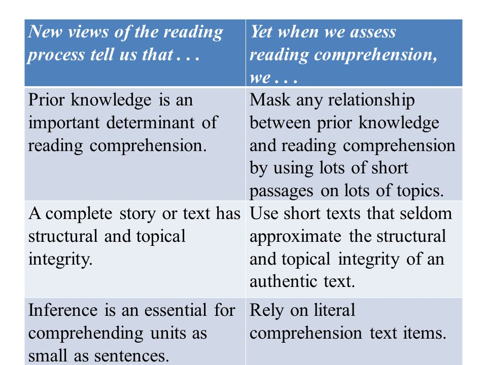 65 Aligning everything to the standards: A model worth rejecting Standards Assessment Instruction This model is likely to shape the instruction too narrowly.