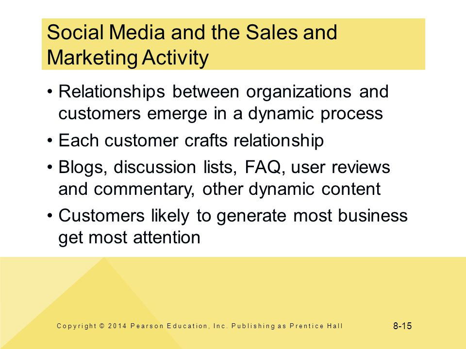 8-15 Social Media and the Sales and Marketing Activity Copyright © 2014 Pearson Education, Inc.