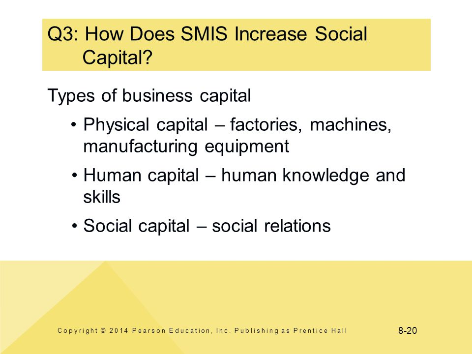 8-20 Q3: How Does SMIS Increase Social Capital. Copyright © 2014 Pearson Education, Inc.
