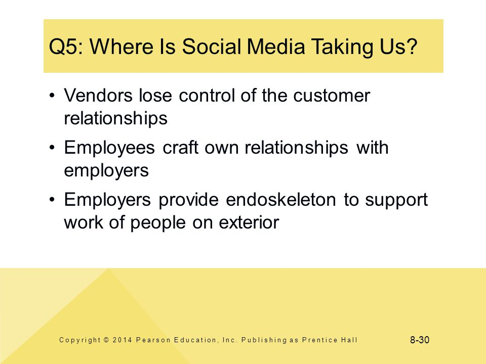 8-30 Q5: Where Is Social Media Taking Us. Copyright © 2014 Pearson Education, Inc.