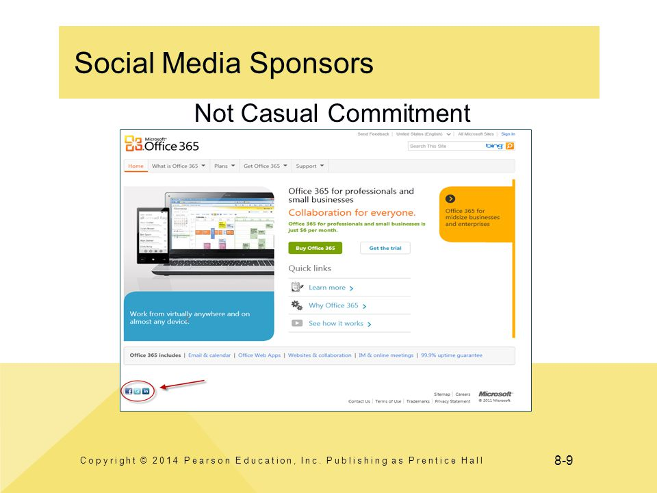 8-9 Social Media Sponsors Copyright © 2014 Pearson Education, Inc.
