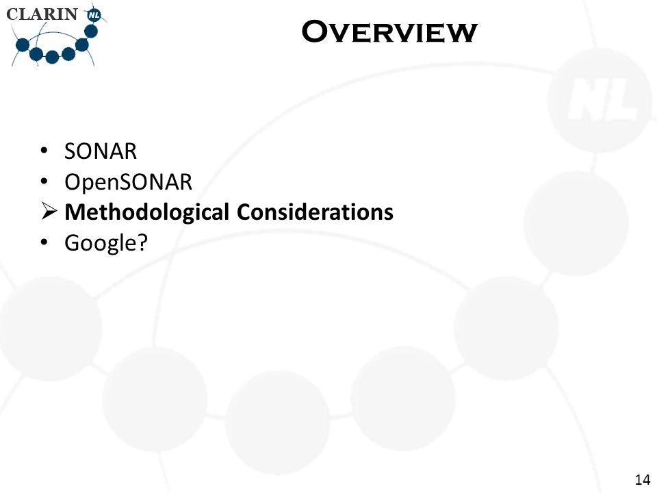 SONAR OpenSONAR  Methodological Considerations Google? Overview 14