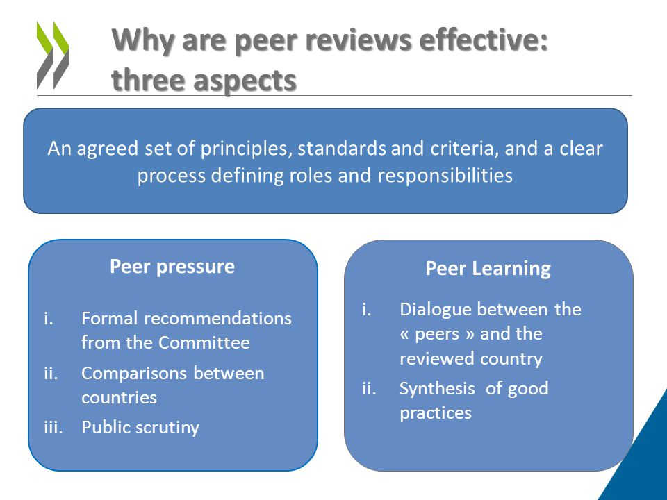 Why are peer reviews effective: three aspects Peer pressure i.Formal recommendations from the Committee ii.Comparisons between countries iii.Public scrutiny Peer Learning i.Dialogue between the « peers » and the reviewed country ii.Synthesis of good practices An agreed set of principles, standards and criteria, and a clear process defining roles and responsibilities