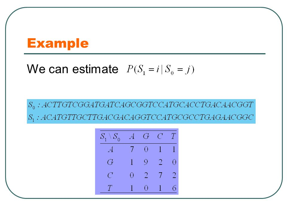 Example We can estimate