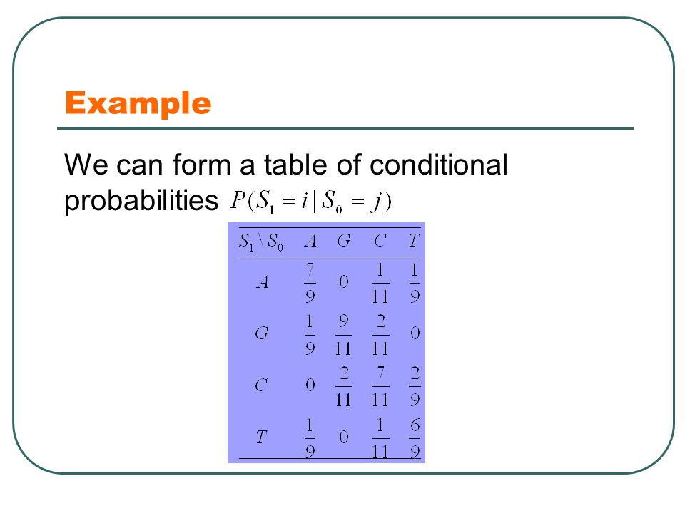 Example We can form a table of conditional probabilities