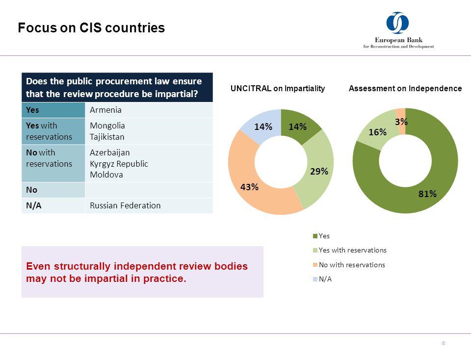 Focus on CIS countries 6 Does the public procurement law ensure that the review procedure be impartial.