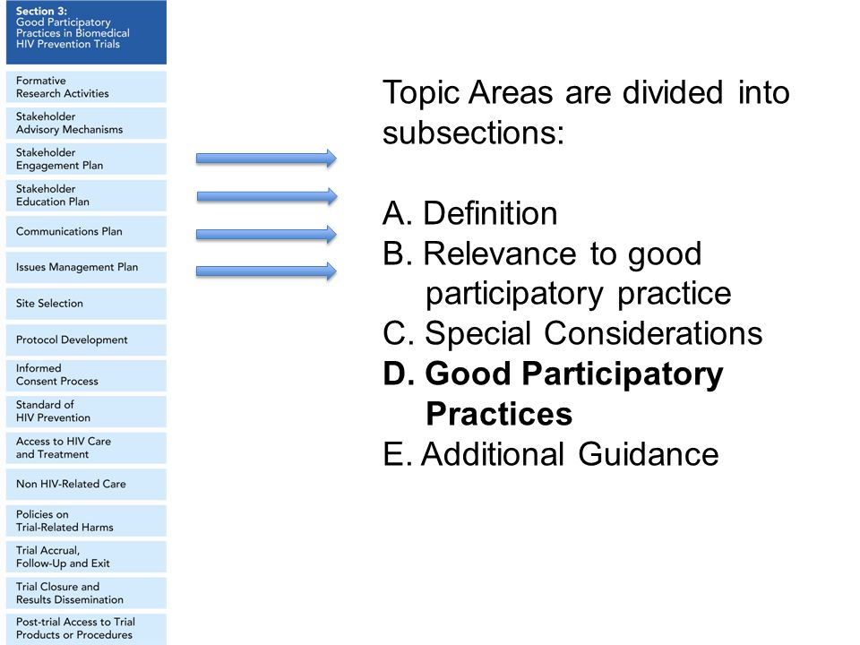 Topic Areas are divided into subsections: A. Definition B. Relevance to good participatory practice C. Special Considerations D. Good Participatory Pr