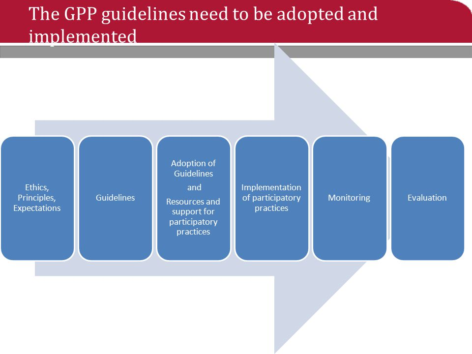 The GPP guidelines need to be adopted and implemented Ethics, Principles, Expectations Guidelines Adoption of Guidelines and Resources and support for