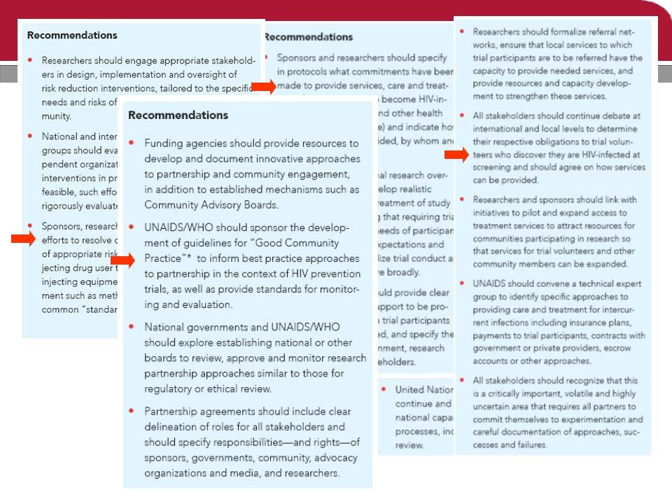 Examples of Research Stakeholders