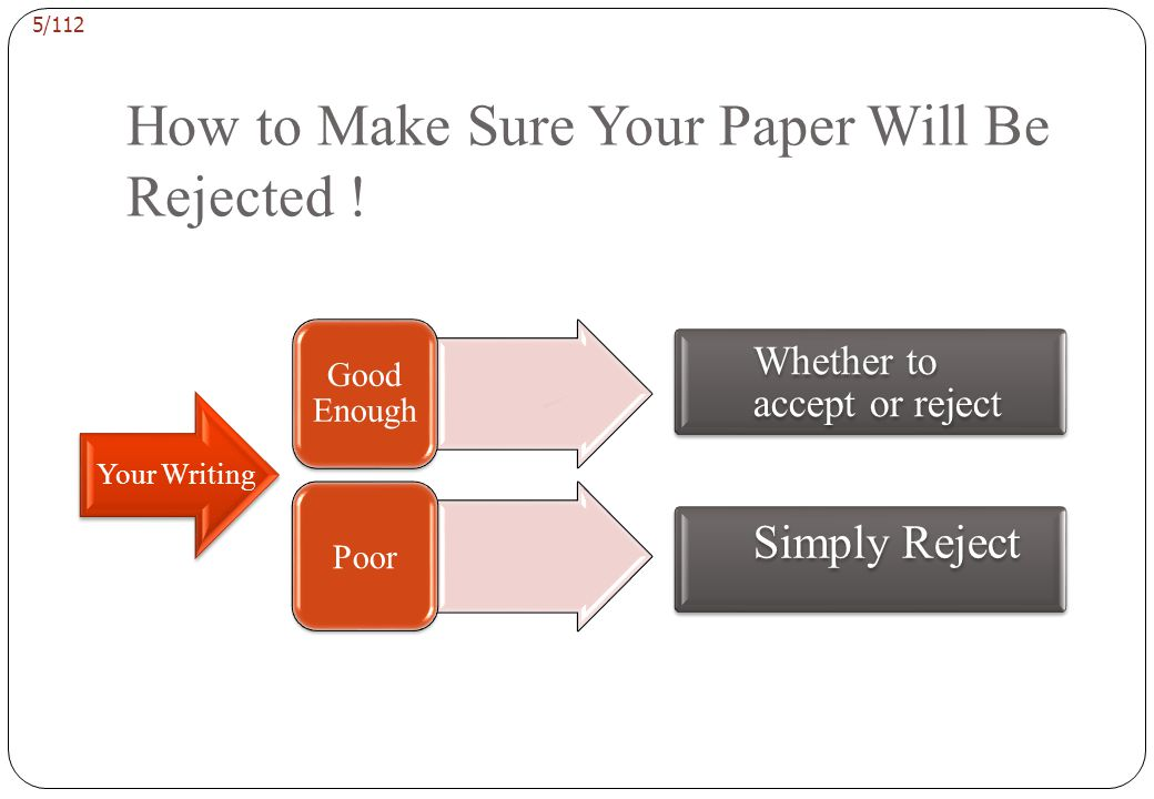 5/112 How to Make Sure Your Paper Will Be Rejected .