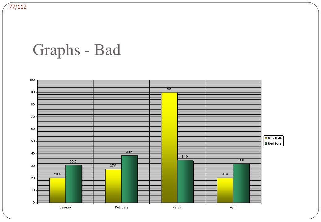 76/112 Graphs - Good