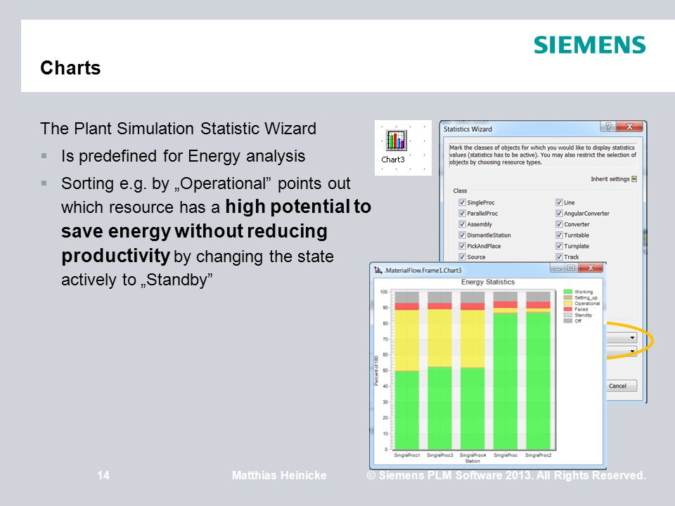 14Matthias Heinicke© Siemens PLM Software 2013. All Rights Reserved. Charts The Plant Simulation Statistic Wizard  Is predefined for Energy analysis
