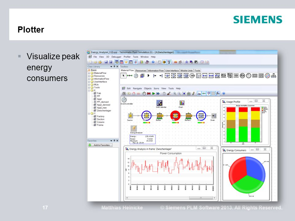 17Matthias Heinicke© Siemens PLM Software 2013. All Rights Reserved. Plotter  Visualize peak energy consumers