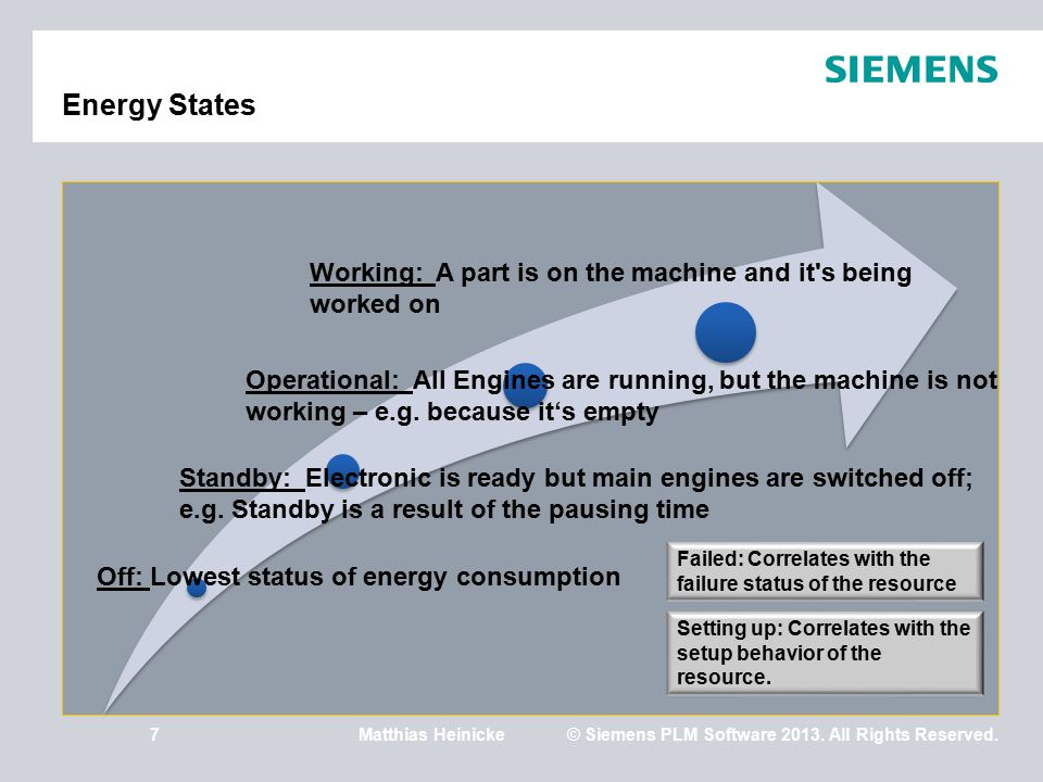 7Matthias Heinicke© Siemens PLM Software 2013. All Rights Reserved. Energy States Off: Lowest status of energy consumption Standby: Electronic is read