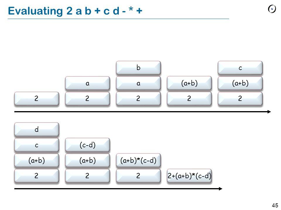 45 Evaluating 2 a b + c d - * + 22 a 2 a b 2 (a+b) 2 c 2 c d 2 (c-d) 2 (a+b)*(c-d) 2+(a+b)*(c-d)