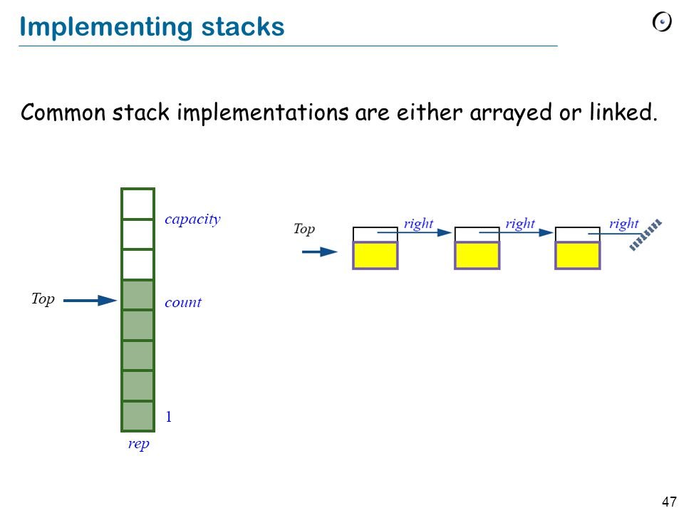 47 Implementing stacks Common stack implementations are either arrayed or linked.