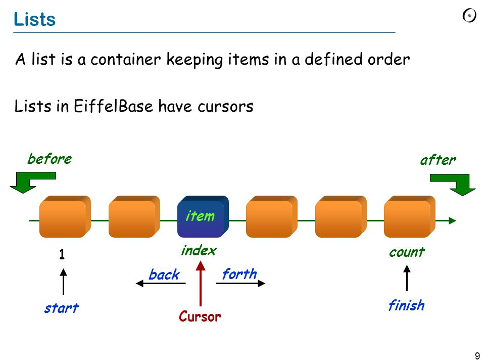 9 Lists A list is a container keeping items in a defined order Lists in EiffelBase have cursors item Cursor forth after before back index count 1 finish start