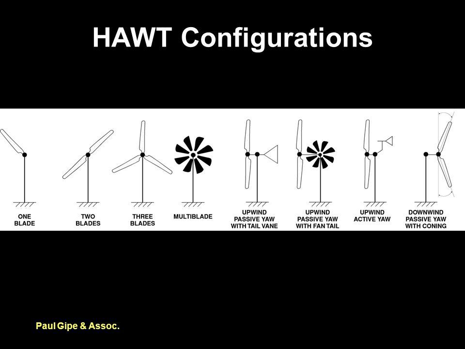 HAWT Configurations Paul Gipe & Assoc.